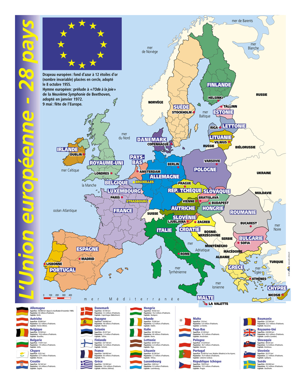 L'EUROPE 27 PAYS