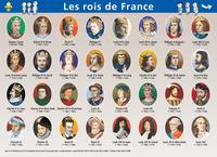 10.ROIS DE FRANCE/PRESIDENTS - MINI POSTER LE PETIT NICOLAS