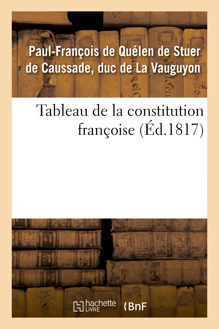 TABLEAU DE LA CONSTITUTION FRANCOISE