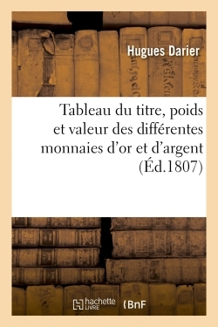 TABLEAU DU TITRE, POIDS ET VALEUR DES DIFFERENTES MONNAIES D'OR ET D'ARGENT