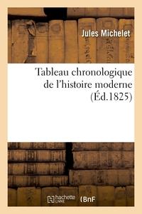 TABLEAU CHRONOLOGIQUE DE L'HISTOIRE MODERNE