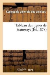 TABLEAU DES LIGNES DE TRAMWAYS