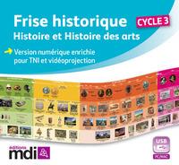 CLE USB FRISE HISTORIQUE CYCLE