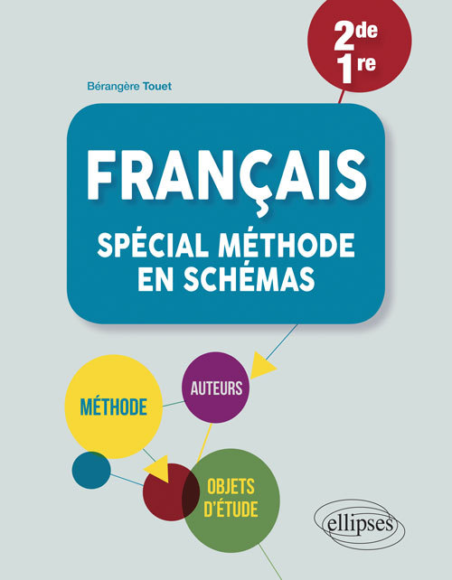 FRANCAIS 2NDE 1RE SPECIAL METHODE EN SCHEMAS