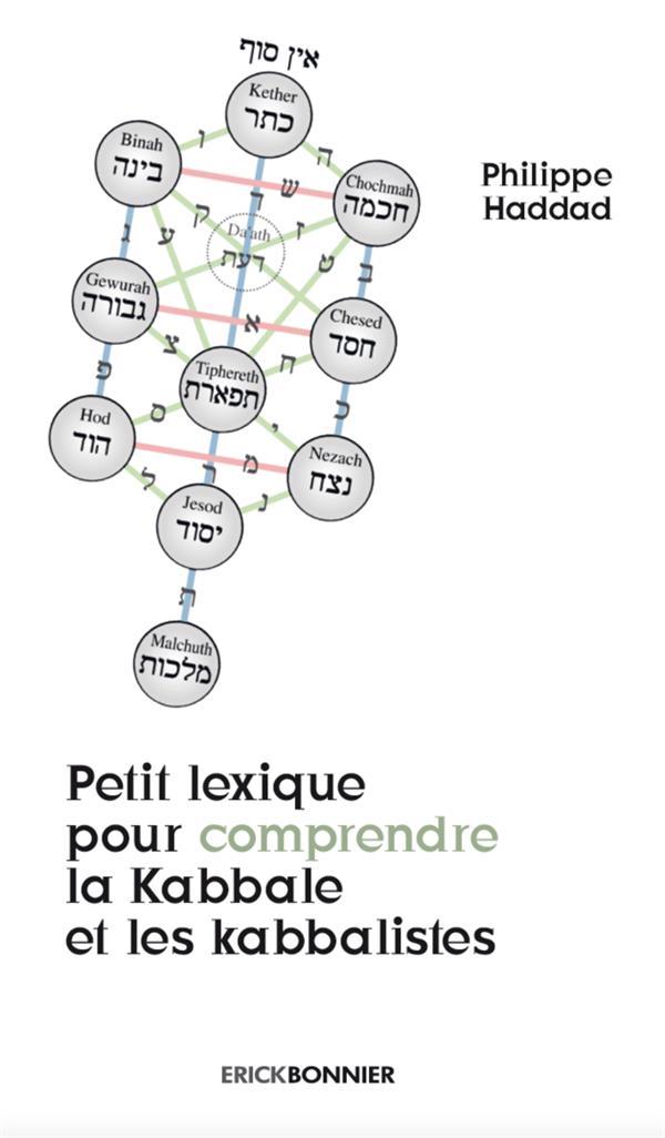 PETIT LEXIQUE POUR COMPRENDRE LA KABBALE ET LES KABBALISTES