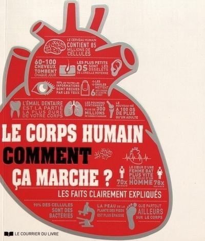 CORPS HUMAIN COMMENT CA MARCHE ? (LE)