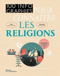 100 INFOGRAPHIES POUR CONNAITRE LES RELIGIONS