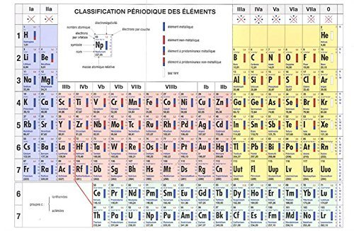 CLASSIFICATION PERIODIQUE DES ELEMENTS