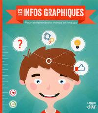 LES INFOS GRAPHIQUES - POUR COMPRENDRE LE MONDE EN IMAGES