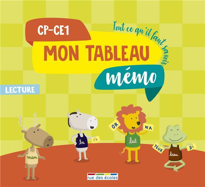 TABLEAU MEMO LECTURE CP-CE1 (MON)