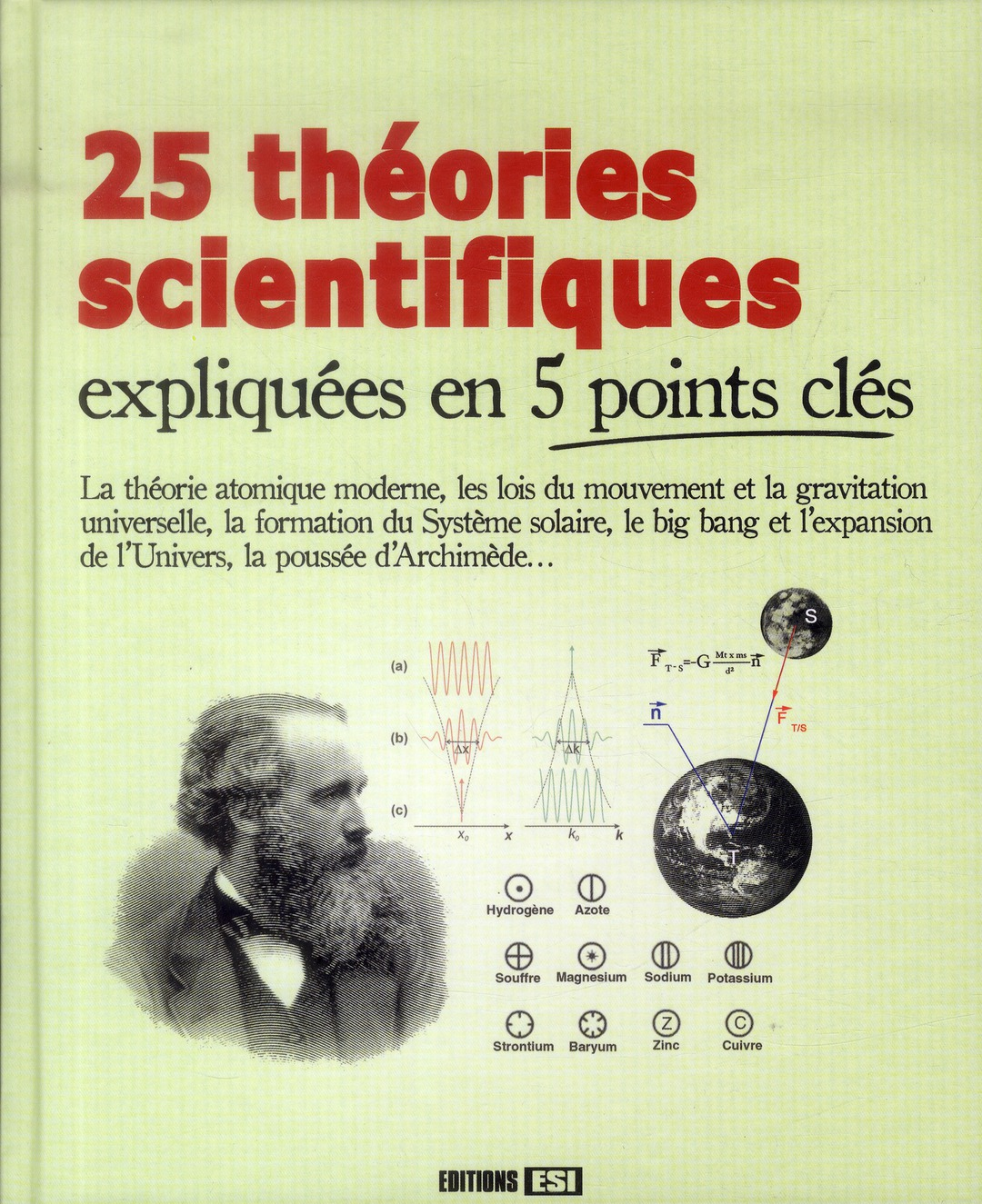 25 THEORIES SCIENTIFIQUES EXPLIQUEES EN 5 POINTS CLES