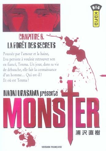 MONSTER T6
