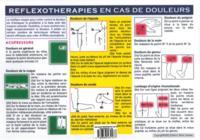 REFLEXOTHERAPIES EN CAS DE DOULEURS
