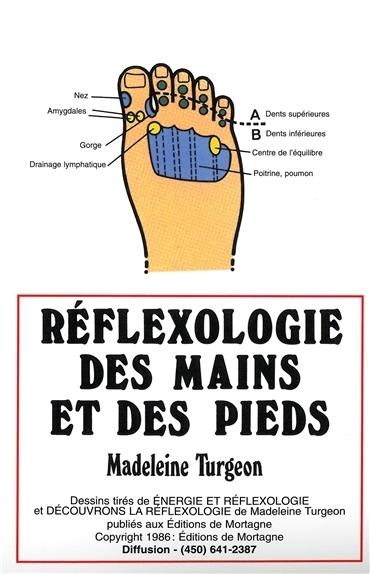 REFLEXOLOGIE MAINS ET PIEDS - POSTER
