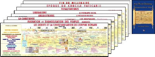 2000 ANS DE CHRISTIANISME