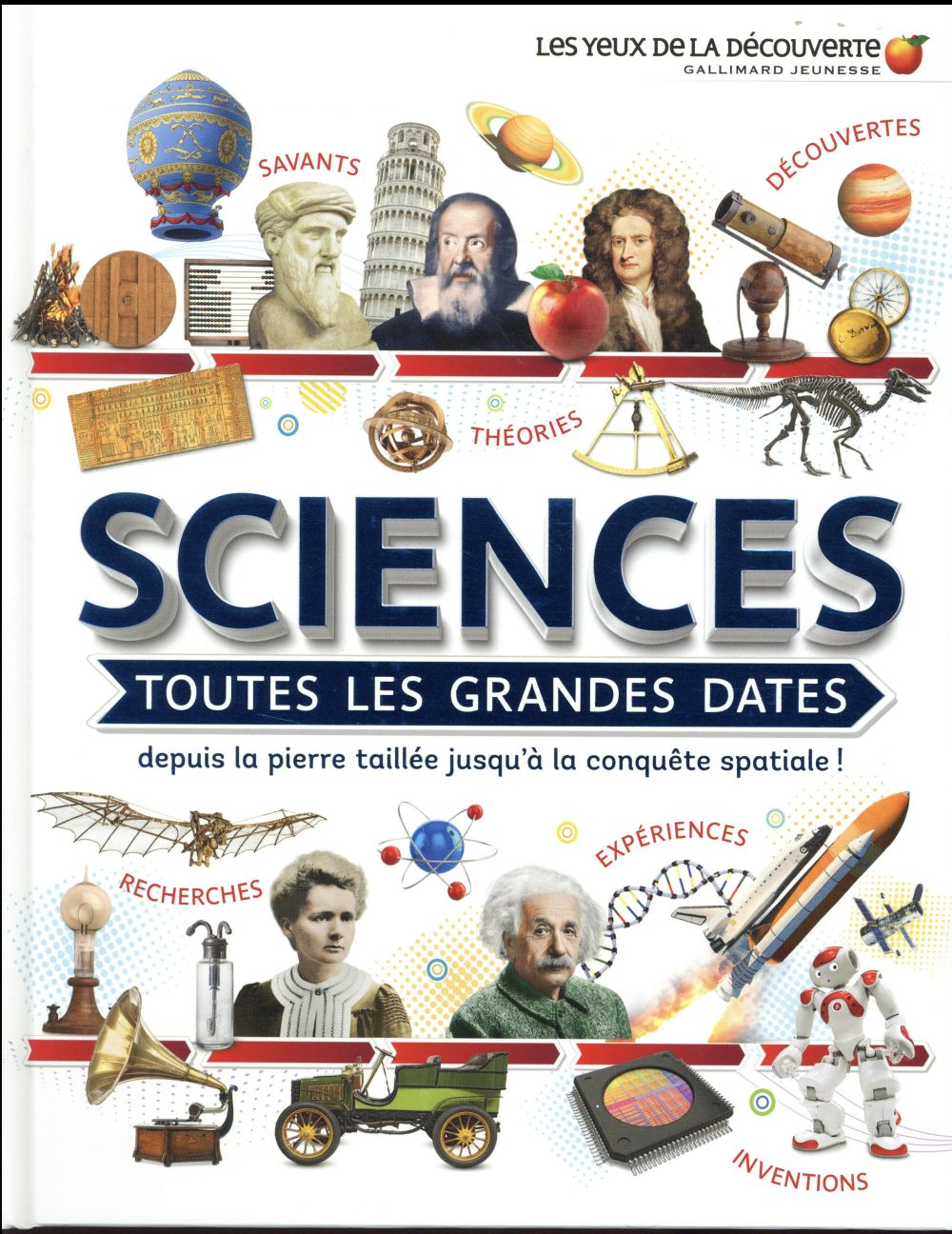 SCIENCES : TOUTES LES GRANDES DATES