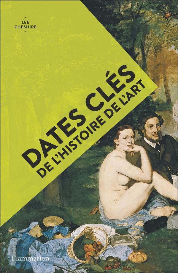 DATES CLES DE L'HISTOIRE DE L'ART