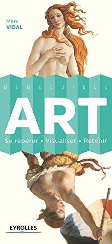 ART - SE REPERER - VISUALISER - RETENIR.