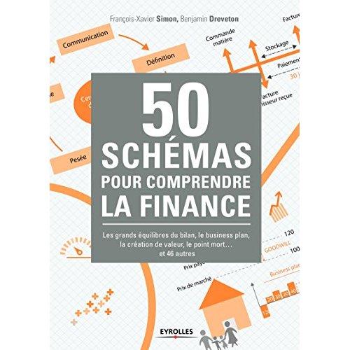 50 SCHEMAS POUR COMPRENDRE LA FINANCE