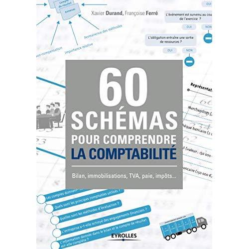60 SCHEMAS POUR COMPRENDRE LA COMPTABILITE - BILAN  IMMOBILISATIONS  TVA  PAIE  IMPOTS
