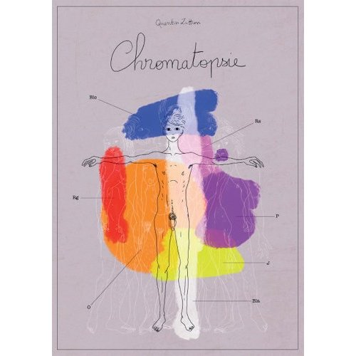 CHROMATOPSIES