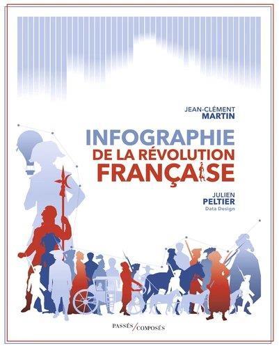 INFOGRAPHIE DE LA REVOLUTION FRANCAISE