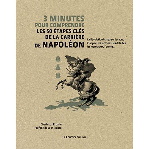 3 MINUTES POUR COMPRENDRE LES 50 ETAPES CLES DE LA CARRIERE DE NAPOLEON
