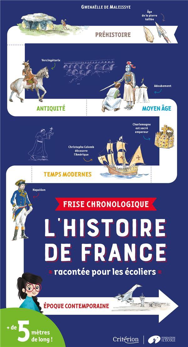 FRISE CHRONOLOGIQUE - L'HISTOIRE DE FRANCE RACONTEE POUR LES ECOLIERS