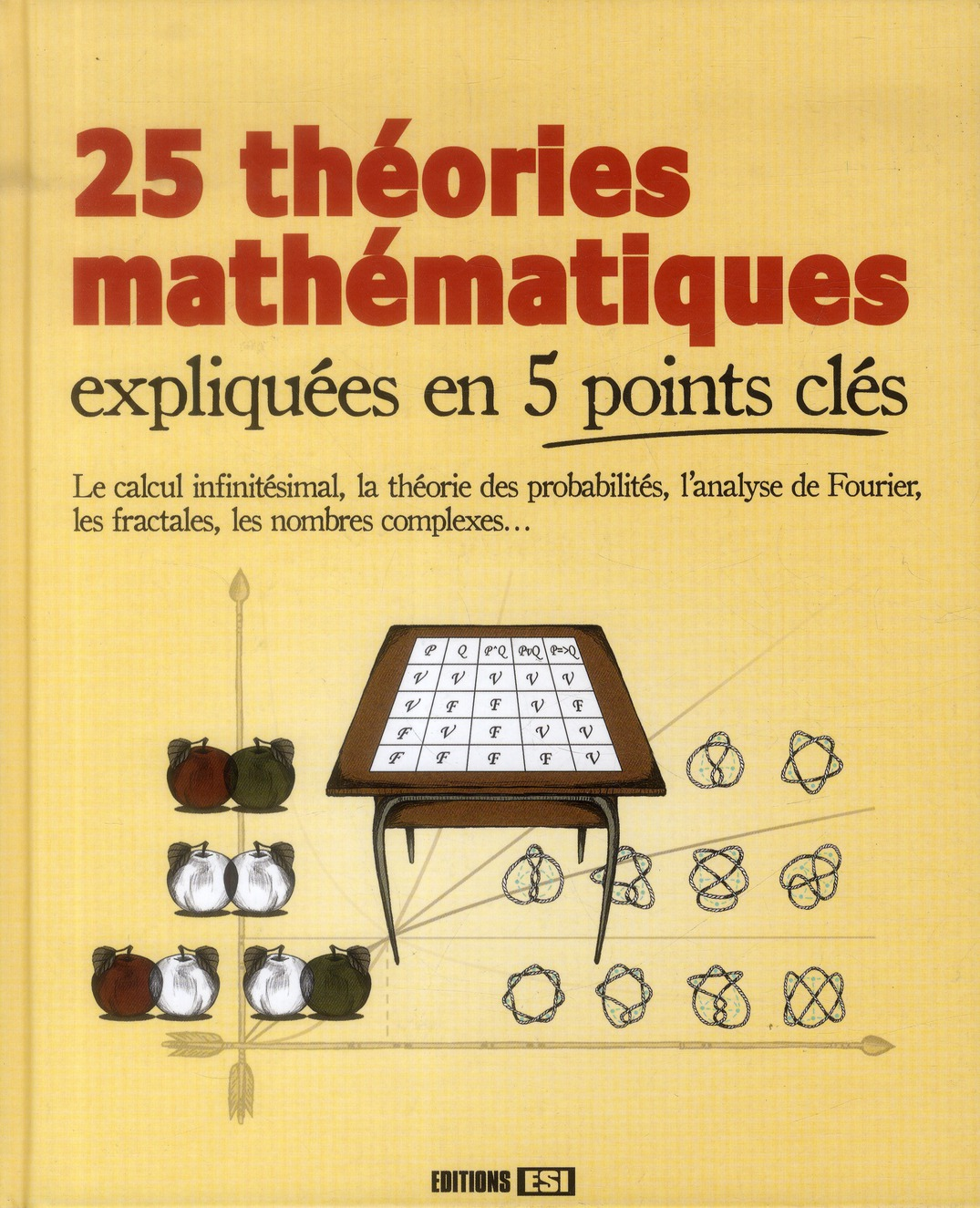 25 THEORIES MATHEMATIQUES EXPLIQUEES EN 5 POINTS CLES