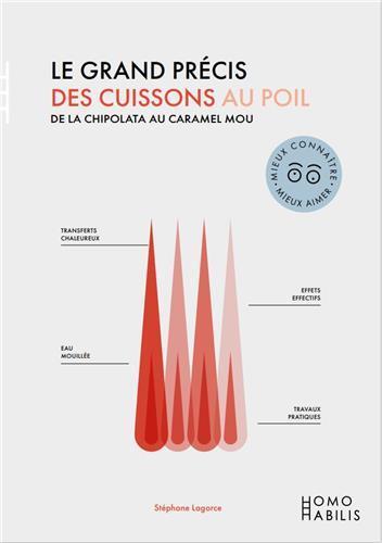 T03 - LE GRAND PRECIS DES CUISSON AU POIL - DE LA CHIPOLATA AU CARAMEL MOU