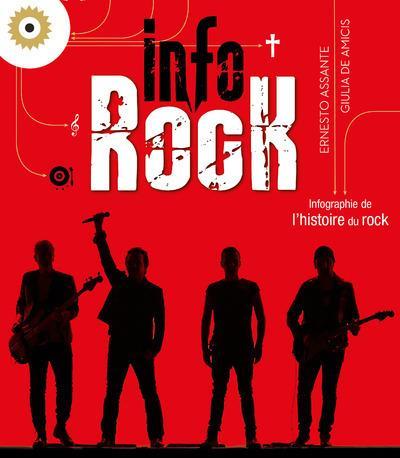 INFOROCK - INFOGRAPHIE DE L'HISTOIRE DU ROCK