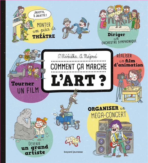 L'ART, CA MARCHE COMMENT ?