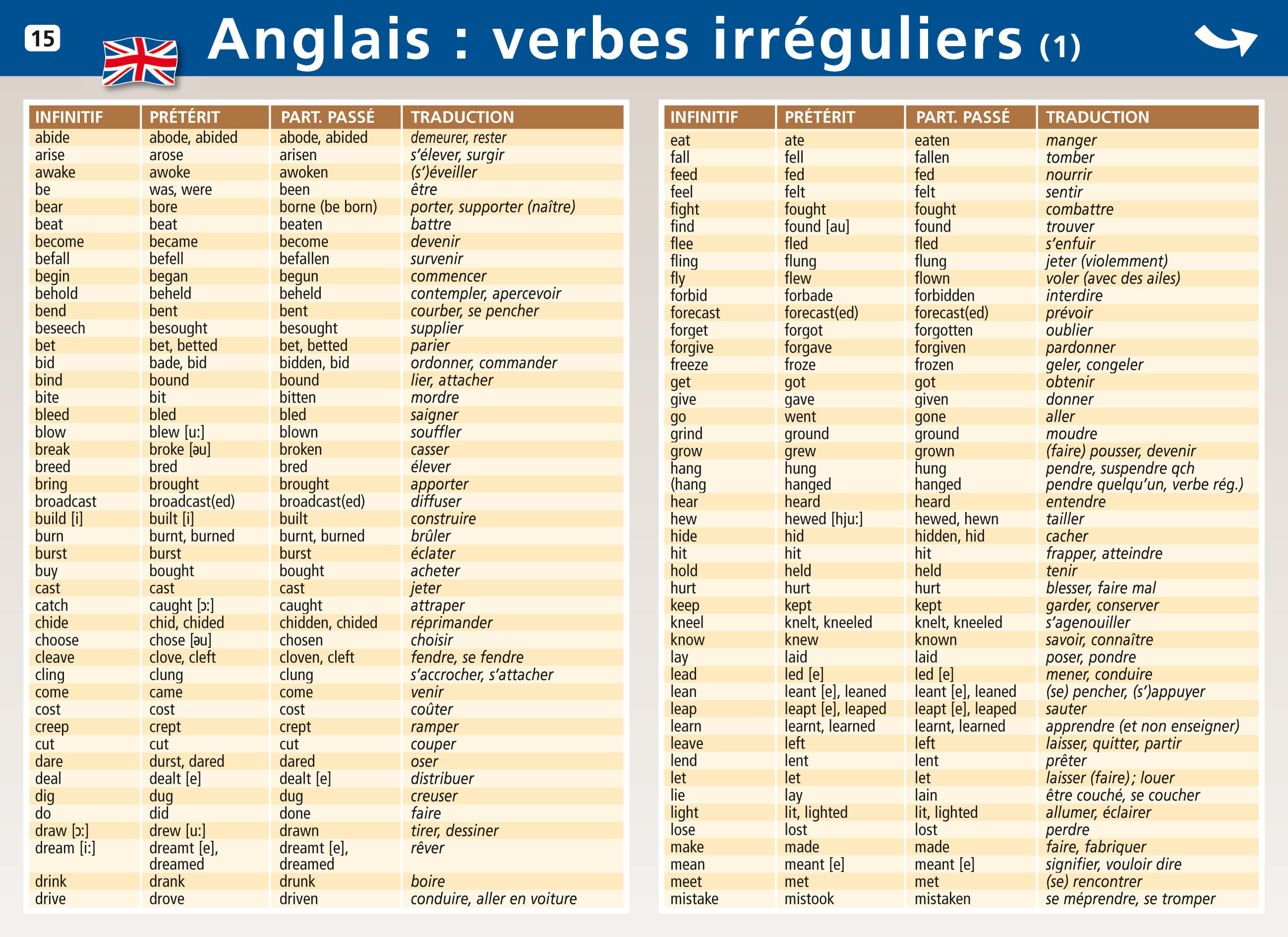 MINI POSTER VERBES IRREGULIERS ANGLAIS