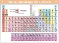 TABLEAU PERIODIQUE DES ELEMENTS / UNITES DU SYSTEME INTERNATIONAL