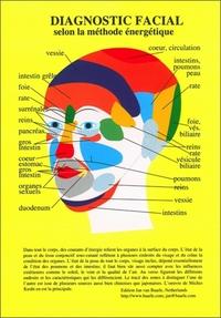 PLANCHE DIAGNOSTIC FACIAL - LOT DE 5