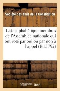 LISTE ALPHABETIQUE MEMBRES ASSEMBLEE NATIONALE QUI ONT VOTE PAR OUI OU PAR NON A L'APPEL NOMINAL