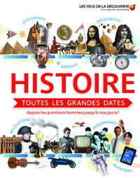 HISTOIRE : TOUTES LES GRANDES DATES