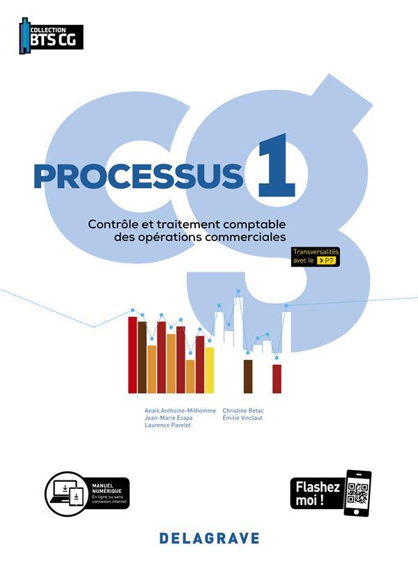 PROCESSUS 1 - CONTROLE ET TRAITEMENT COMPTABLE DES OPERATIONS COMMERCIALES BTS