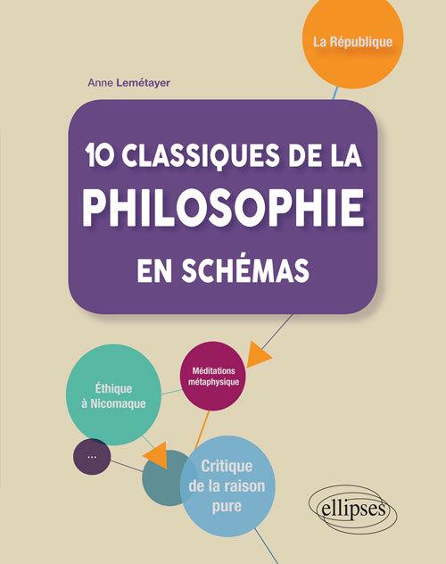 10 CLASSIQUES DE LA PHILOSOPHIE EN SCHEMAS