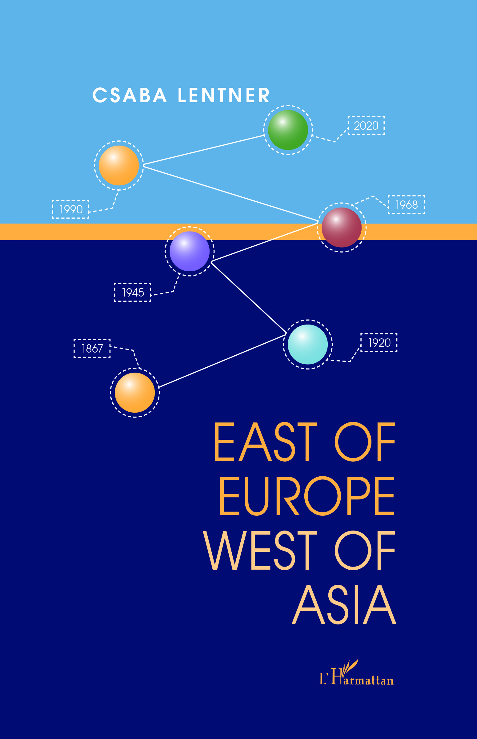EAST OF EUROPE WEST OF ASIA