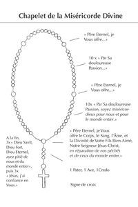 IMAGE CHAPELET DE LA MISERICORDE DIVINE PAR 20 EX
