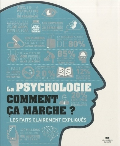 LA PSYCHOLOGIE COMMENT CA MARCHE ?