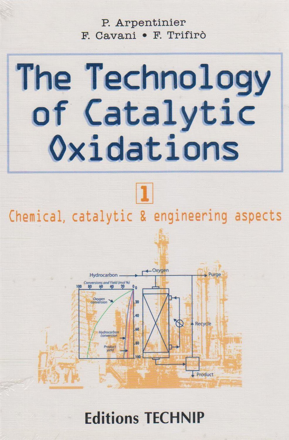 TECHNOLOGY CATALYTIC OXIDATION