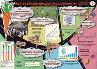 ASSIETTES SERONT-ELLES PLEINES EN 2050 ? (NOS)