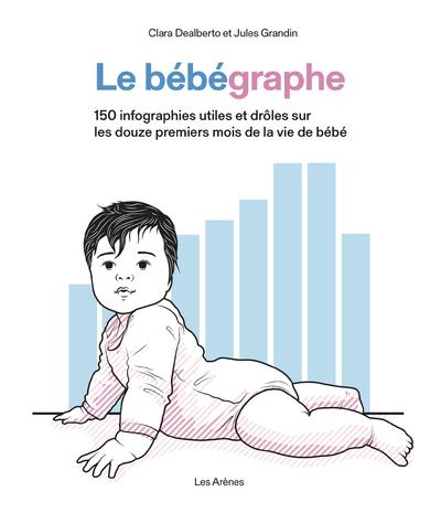 LE BEBEGRAPHE - 150 INFOGRAPHIES UTILES ET DROLES SUR LES DOUZE PREMIERS MOIS DE LA VIE DE BEBE