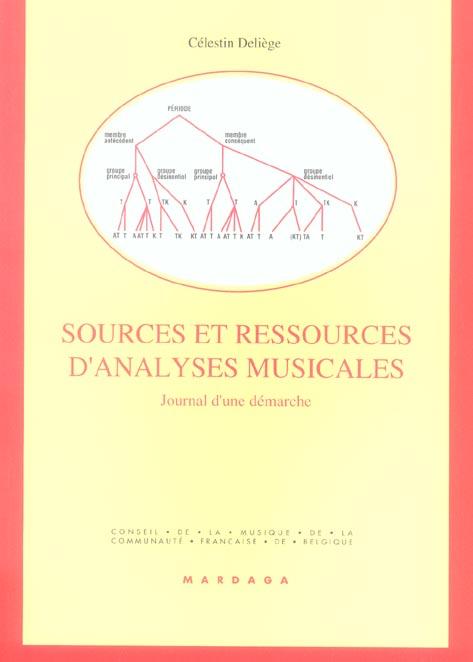 SOURCES ET RESSOURCES D'ANALYSES MUSICALES