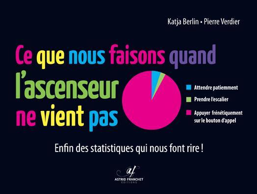 CE QUE NOUS FAISONS QUAND L'ASCENSEUR NE VIENT PAS - ENFIN DES STATISTIQUES QUI NOUS FONT RIRE!